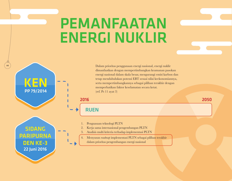 pemanfaatan-energi-nuklir